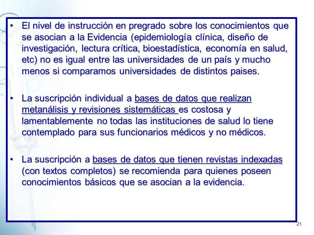 21 El nivel de instrucción en pregrado sobre los conocimientos que se asocian a la Evidencia (epidemiología clínica, diseño de investigación, lectura