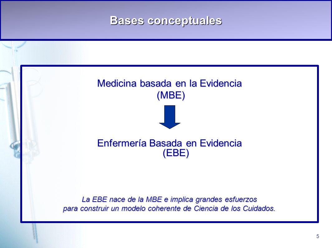 5 Bases conceptuales Medicina basada en la Evidencia (MBE) (MBE) Enfermería Basada en Evidencia (EBE) La EBE nace de la MBE e implica grandes esfuerzo