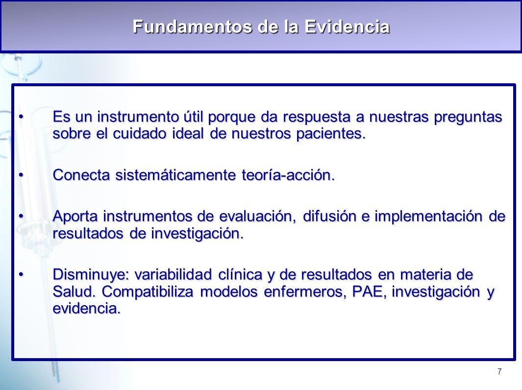 7 Fundamentos de la Evidencia Es un instrumento útil porque da respuesta a nuestras preguntas sobre el cuidado ideal de nuestros pacientes.Es un instr