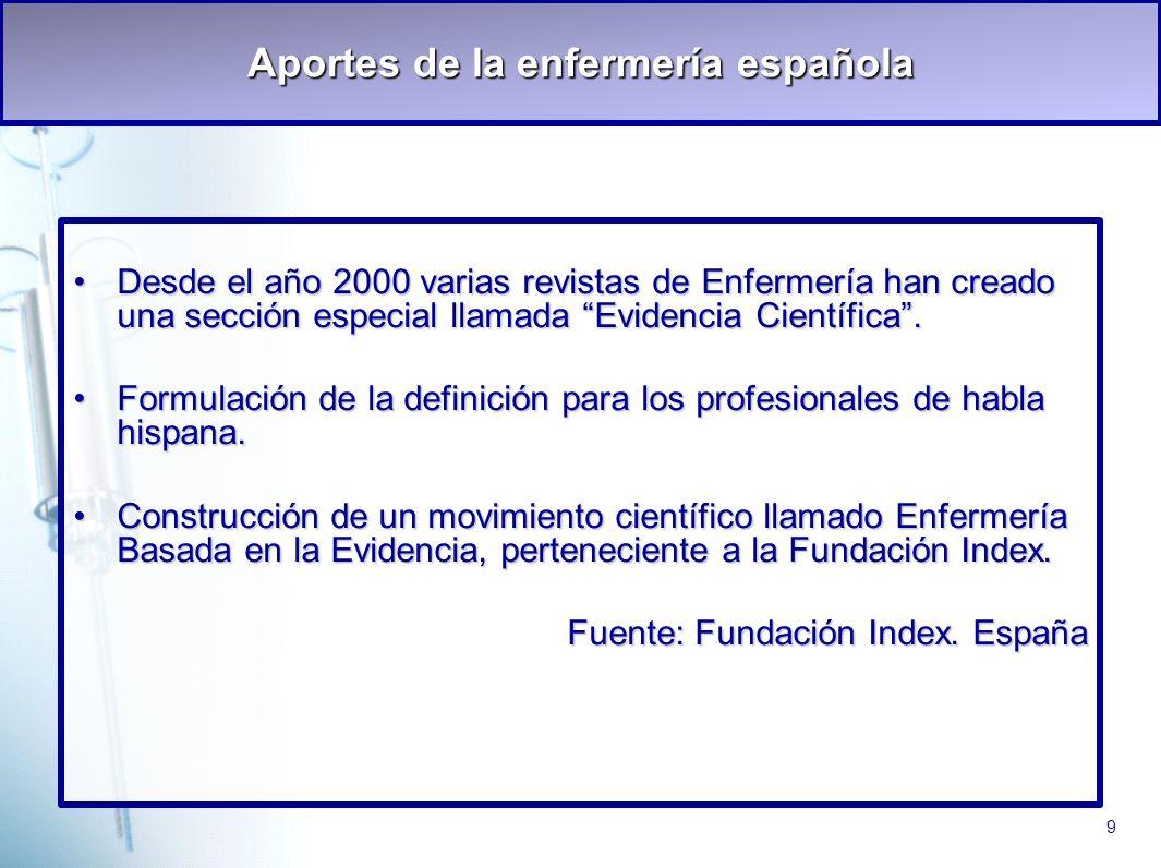 9 Aportes de la enfermería española Desde el año 2000 varias revistas de Enfermería han creado una sección especial llamada Evidencia Científica.Desde