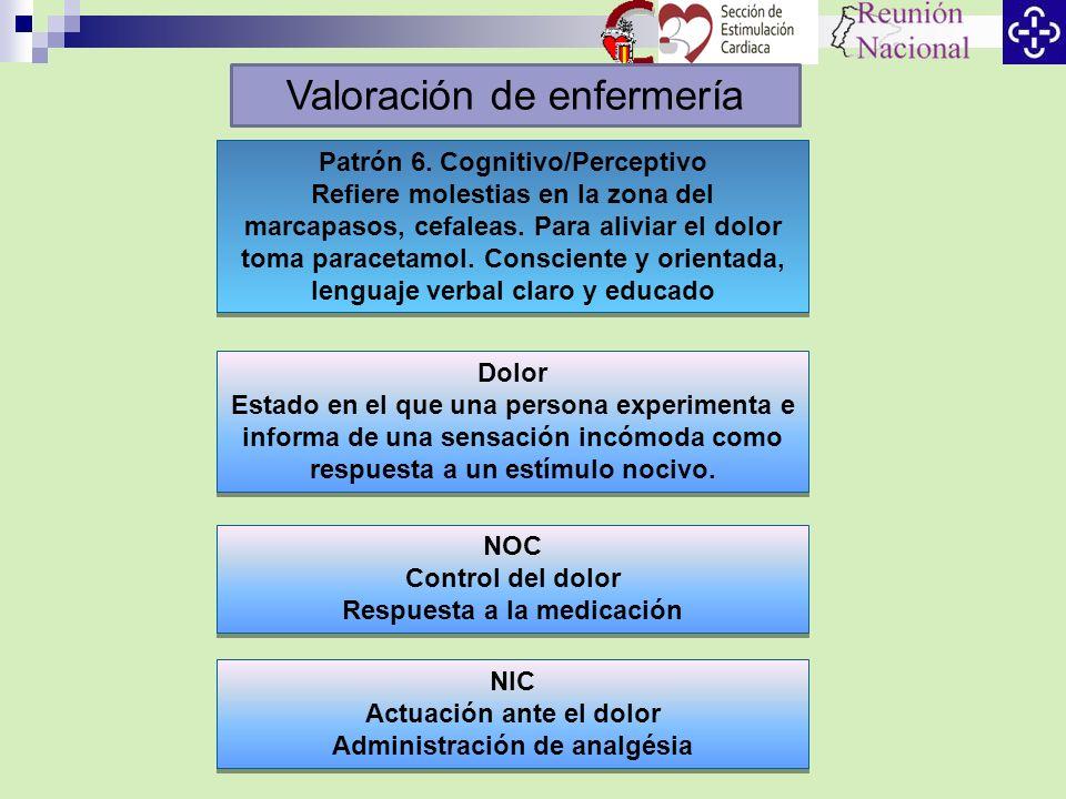 Patrón 6. Cognitivo/Perceptivo Refiere molestias en la zona del marcapasos, cefaleas. Para aliviar el dolor toma paracetamol. Consciente y orientada,
