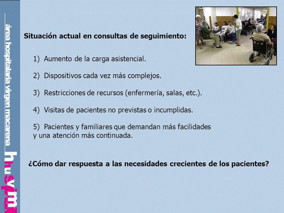 - Facilitar la relación médico-paciente.
