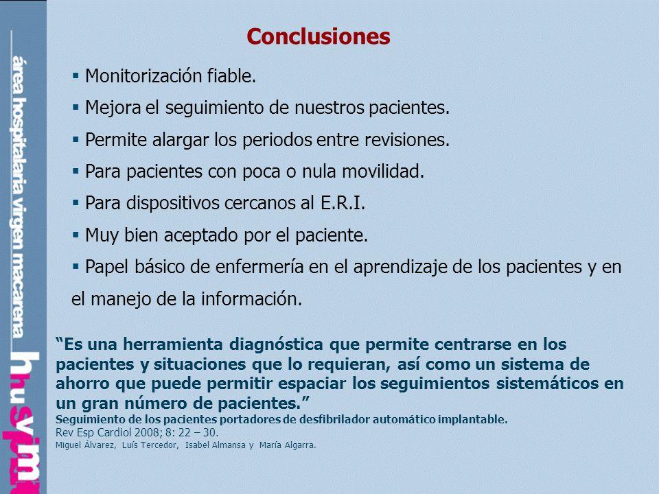 Conclusiones Monitorización fiable. Mejora el seguimiento de nuestros pacientes. Permite alargar los periodos entre revisiones. Para pacientes con poc