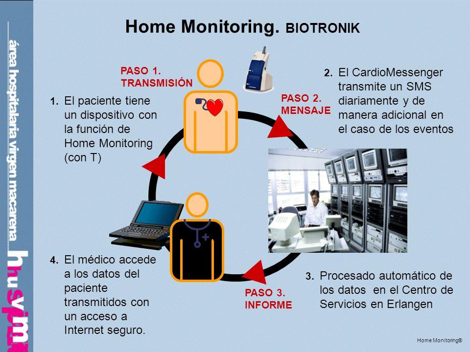 Actualmente hay aproximadamente 70,000 sistemas Home Monitoring® implantados en 35 paises del mundo ESTUDIO AWARE: Lazarus A.