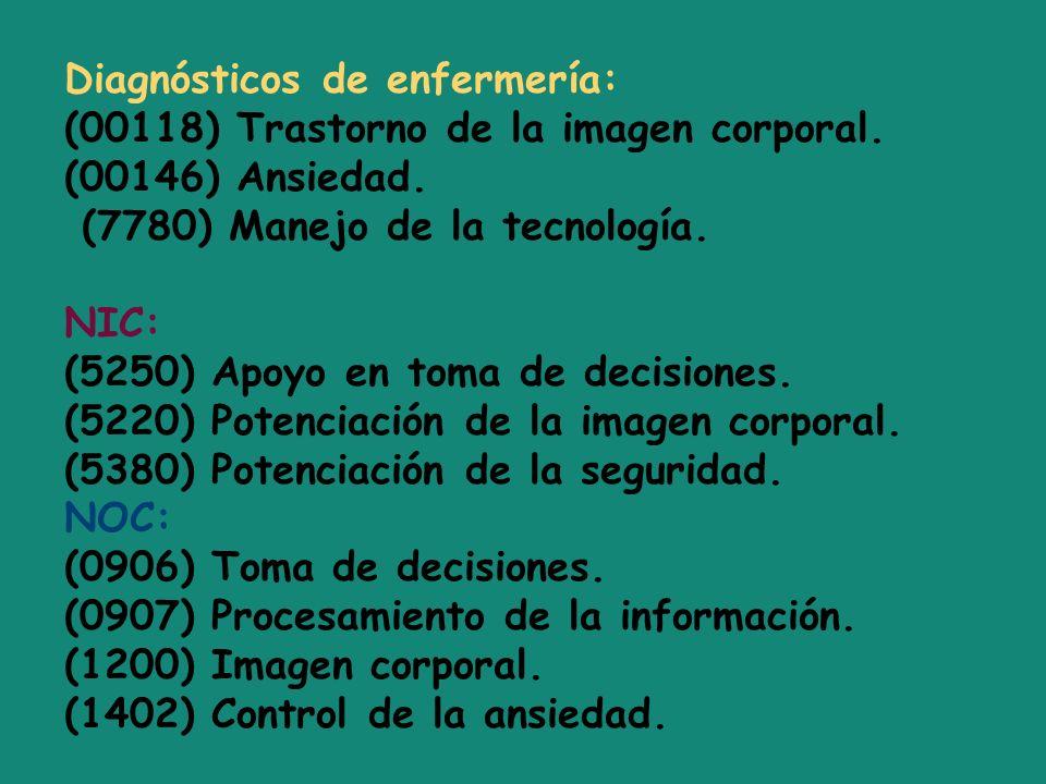 Diagnósticos de enfermería: (00118) Trastorno de la imagen corporal. (00146) Ansiedad. (7780) Manejo de la tecnología. NIC: (5250) Apoyo en toma de de