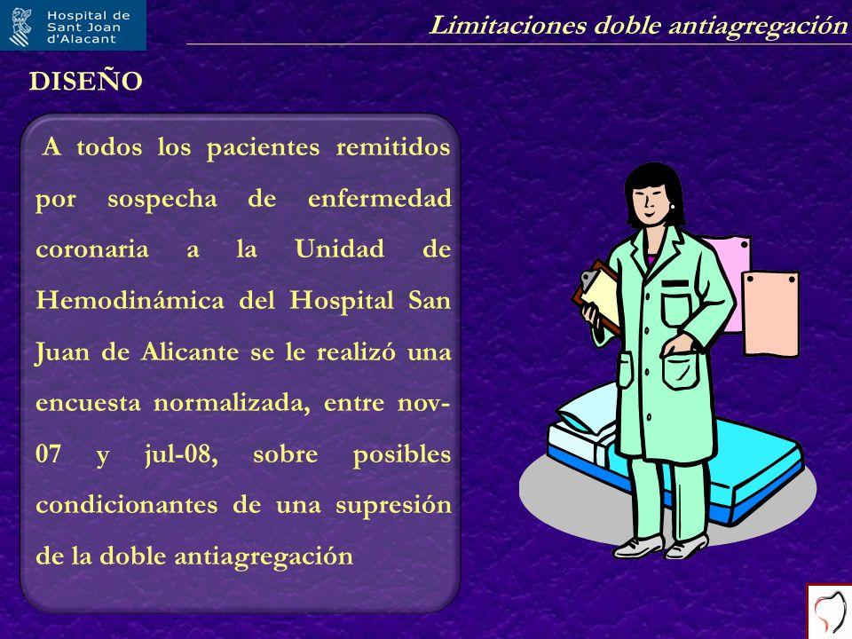 Limitaciones doble antiagregación DISEÑO A todos los pacientes remitidos por sospecha de enfermedad coronaria a la Unidad de Hemodinámica del Hospital