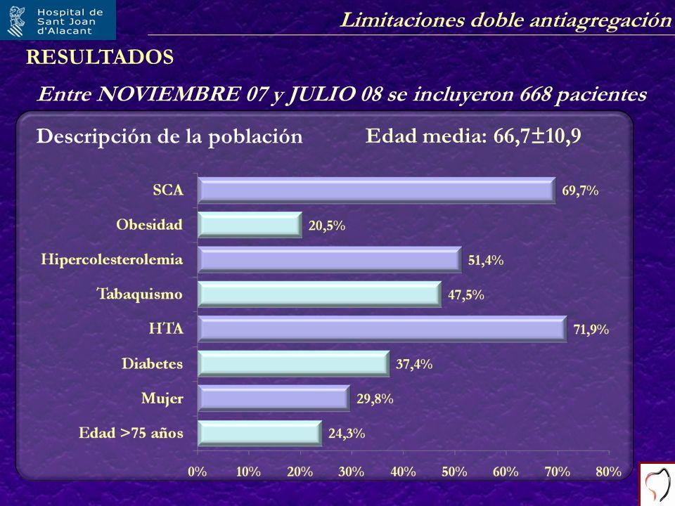 RESULTADOS Entre NOVIEMBRE 07 y JULIO 08 se incluyeron 668 pacientes Descripción de la población Edad media: 66,7±10,9