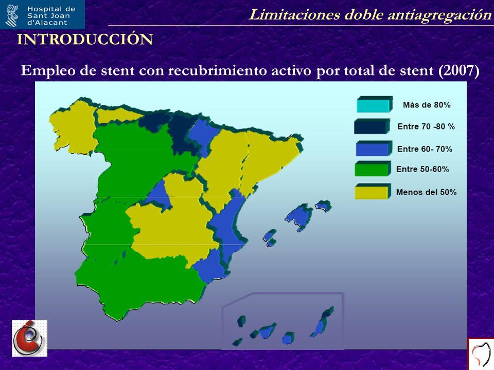 Limitaciones doble antiagregación Empleo de stent con recubrimiento activo por total de stent (2007) INTRODUCCIÓN