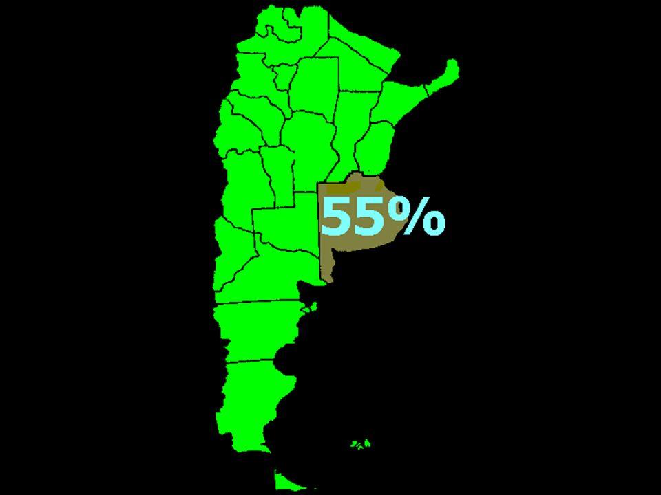 HABITANTES 35.219.612 PARQUE AUTOMOTOR 6.070.869 HABITANTES/ AUTOMOTORES 5.8 ARGENTINA
