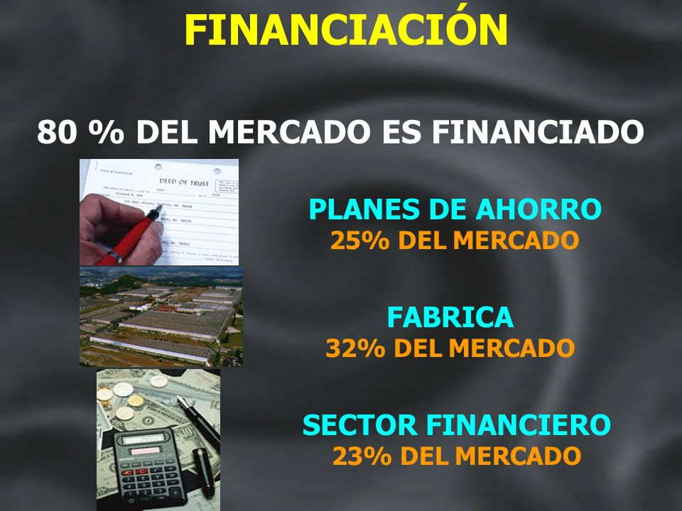FINANCIACIÓN PLANES DE AHORRO:102.750 VEHICULOS ADJUDICADOS EN 1997 FABRICA: ANTICIPO de 25% a 50% + 24 o 36 CUOTAS 0% INTERES SECTOR FINANCIERO: ANTI