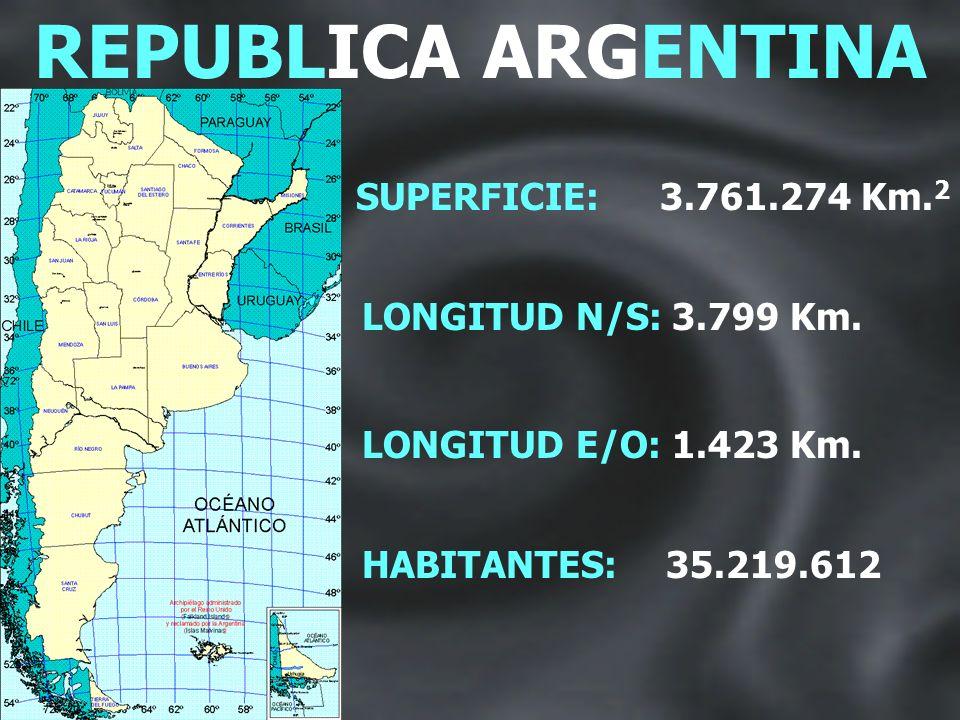 REPUBLICA ARGENTINA ALADDA JULIO 1998