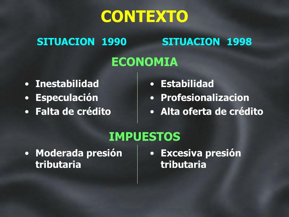 MONEDA:PESO1 PESO = 1 DOLAR MONEDA ESTABLE DESDE 1991 INFLACIÓN:0,1 % IMPORTACIONES: $ 30.350 mill. EXPORTACIONES: $ 25.515 mill. 1997 P.B.I.:$ 351.67