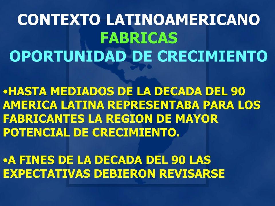 CONTEXTO LATINOAMERICANO FABRICAS OPORTUNIDAD DE CRECIMIENTO HASTA MEDIADOS DE LA DECADA DEL 90 AMERICA LATINA REPRESENTABA PARA LOS FABRICANTES LA REGION DE MAYOR POTENCIAL DE CRECIMIENTO.