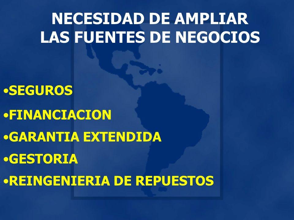 NECESIDAD DE AMPLIAR LAS FUENTES DE NEGOCIOS SEGUROS FINANCIACION GARANTIA EXTENDIDA GESTORIA REINGENIERIA DE REPUESTOS