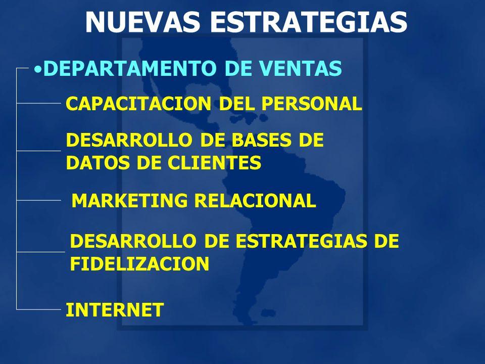 NUEVAS ESTRATEGIAS DEPARTAMENTO DE VENTAS CAPACITACION DEL PERSONAL DESARROLLO DE BASES DE DATOS DE CLIENTES INTERNET DESARROLLO DE ESTRATEGIAS DE FIDELIZACION MARKETING RELACIONAL