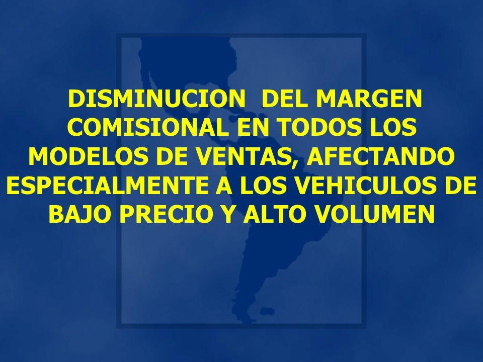 DISMINUCION DEL MARGEN COMISIONAL EN TODOS LOS MODELOS DE VENTAS, AFECTANDO ESPECIALMENTE A LOS VEHICULOS DE BAJO PRECIO Y ALTO VOLUMEN