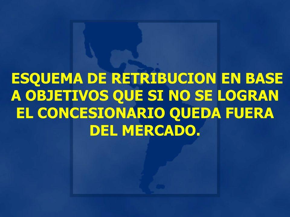 ESQUEMA DE RETRIBUCION EN BASE A OBJETIVOS QUE SI NO SE LOGRAN EL CONCESIONARIO QUEDA FUERA DEL MERCADO.