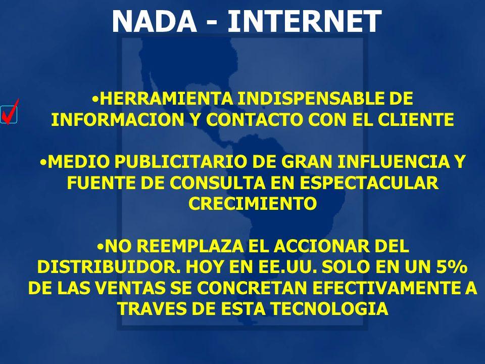 NADA - INTERNET HERRAMIENTA INDISPENSABLE DE INFORMACION Y CONTACTO CON EL CLIENTE MEDIO PUBLICITARIO DE GRAN INFLUENCIA Y FUENTE DE CONSULTA EN ESPECTACULAR CRECIMIENTO NO REEMPLAZA EL ACCIONAR DEL DISTRIBUIDOR.