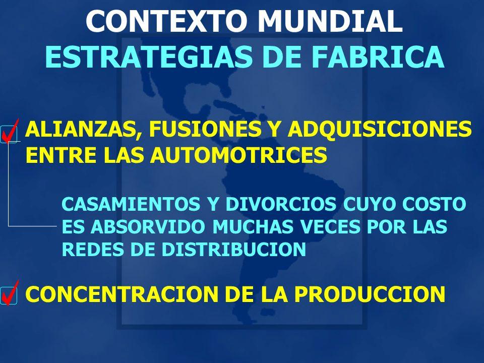 CONTEXTO MUNDIAL ESTRATEGIAS DE FABRICA ALIANZAS, FUSIONES Y ADQUISICIONES ENTRE LAS AUTOMOTRICES CONCENTRACION DE LA PRODUCCION CASAMIENTOS Y DIVORCI