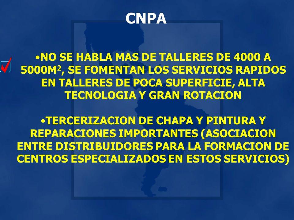 CNPA NO SE HABLA MAS DE TALLERES DE 4000 A 5000M 2, SE FOMENTAN LOS SERVICIOS RAPIDOS EN TALLERES DE POCA SUPERFICIE, ALTA TECNOLOGIA Y GRAN ROTACION TERCERIZACION DE CHAPA Y PINTURA Y REPARACIONES IMPORTANTES (ASOCIACION ENTRE DISTRIBUIDORES PARA LA FORMACION DE CENTROS ESPECIALIZADOS EN ESTOS SERVICIOS)