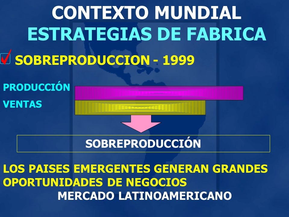 CONTEXTO MUNDIAL ESTRATEGIAS DE FABRICA SOBREPRODUCCION - 1999 SOBREPRODUCCIÓN PRODUCCIÓN VENTAS LOS PAISES EMERGENTES GENERAN GRANDES OPORTUNIDADES DE NEGOCIOS MERCADO LATINOAMERICANO