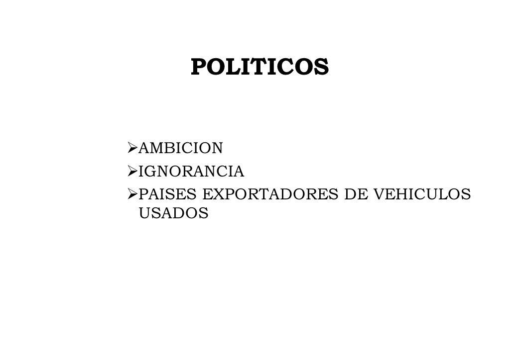 POLITICOS AMBICION IGNORANCIA PAISES EXPORTADORES DE VEHICULOS USADOS