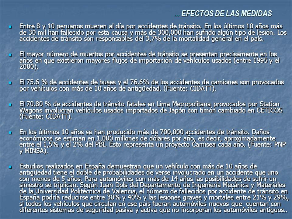 ... EFECTOS DE LAS MEDIDAS Entre 8 y 10 peruanos mueren al día por accidentes de tránsito. En los últimos 10 años más de 30 mil han fallecido por esta