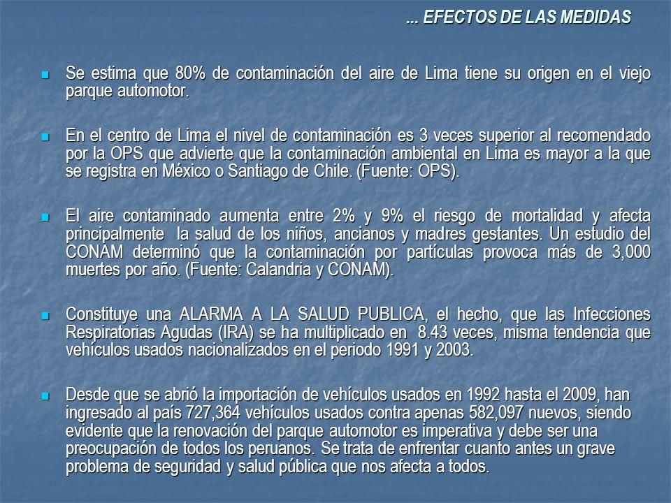 ... EFECTOS DE LAS MEDIDAS Se estima que 80% de contaminación del aire de Lima tiene su origen en el viejo parque automotor. Se estima que 80% de cont