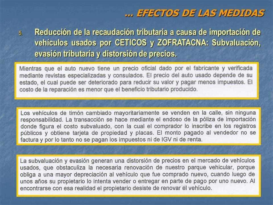 5. Reducción de la recaudación tributaria a causa de importación de vehículos usados por CETICOS y ZOFRATACNA: Subvaluación, evasión tributaria y dist