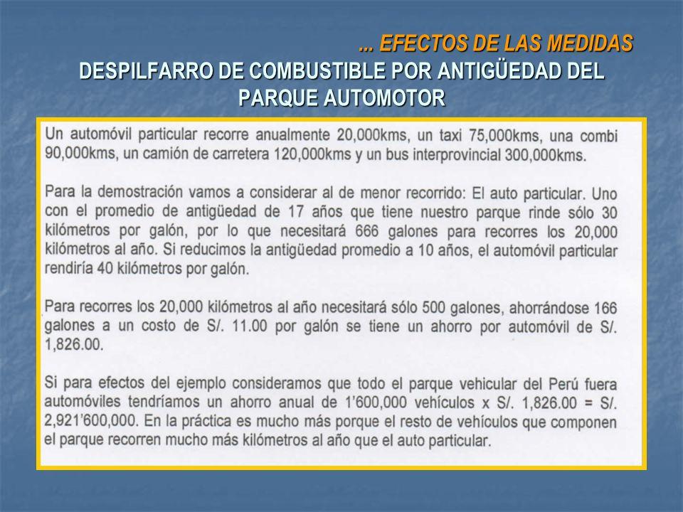... EFECTOS DE LAS MEDIDAS DESPILFARRO DE COMBUSTIBLE POR ANTIGÜEDAD DEL PARQUE AUTOMOTOR... EFECTOS DE LAS MEDIDAS DESPILFARRO DE COMBUSTIBLE POR ANT