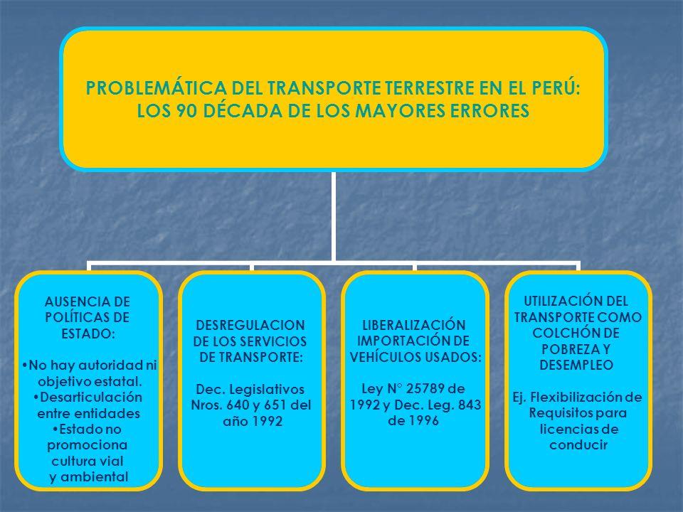 PROBLEMÁTICA DEL TRANSPORTE TERRESTRE EN EL PERÚ: LOS 90 DÉCADA DE LOS MAYORES ERRORES AUSENCIA DE POLÍTICAS DE ESTADO: No hay autoridad ni objetivo e