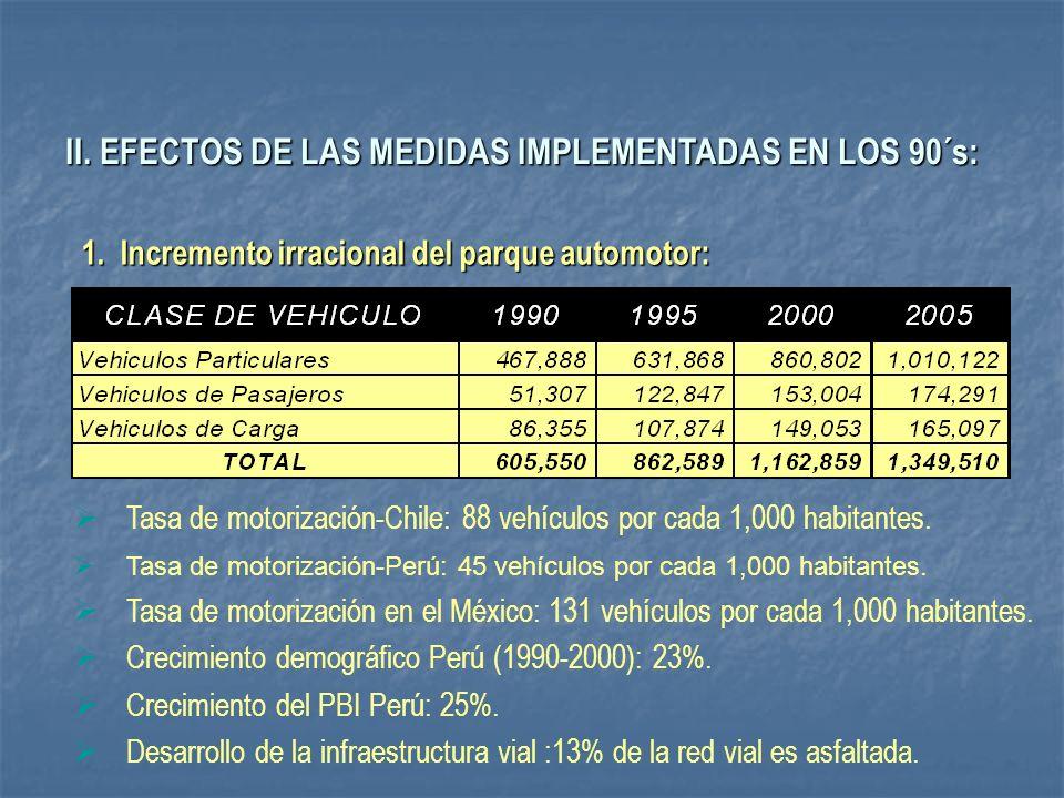 1. Incremento irracional del parque automotor: 1. Incremento irracional del parque automotor: II. EFECTOS DE LAS MEDIDAS IMPLEMENTADAS EN LOS 90´s: Ta