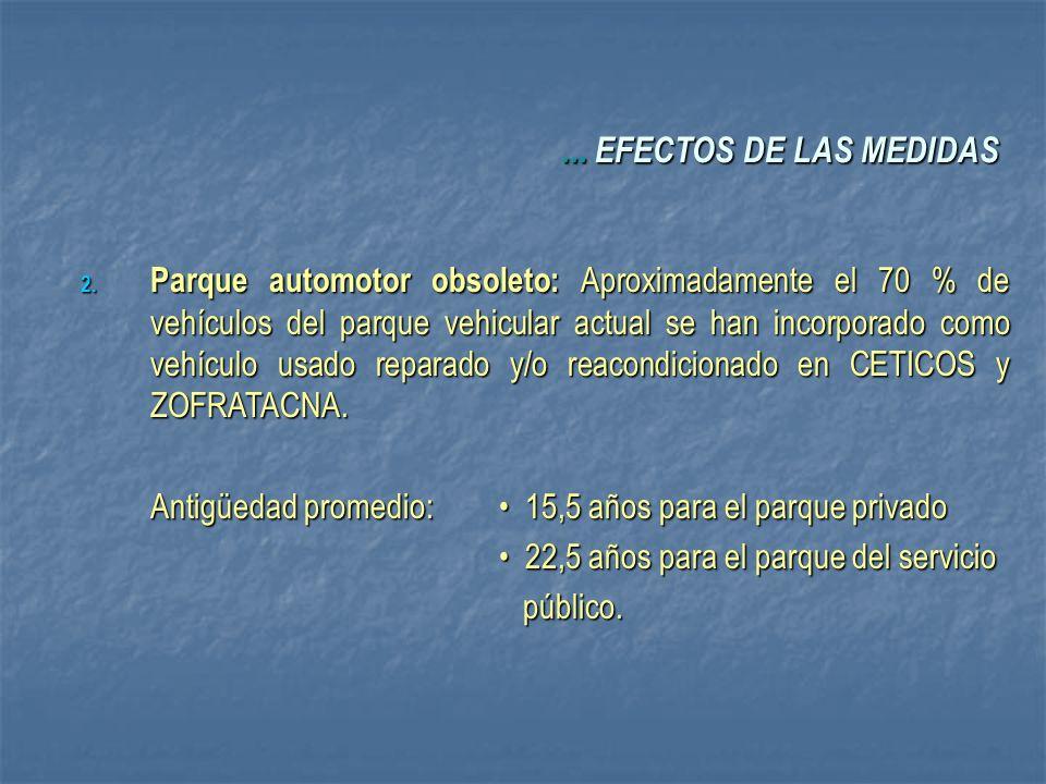 ... EFECTOS DE LAS MEDIDAS... EFECTOS DE LAS MEDIDAS 2. Parque automotor obsoleto: Aproximadamente el 70 % de vehículos del parque vehicular actual se