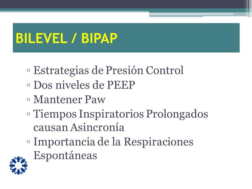 Estrategias de Presión Control Dos niveles de PEEP Mantener Paw Tiempos Inspiratorios Prolongados causan Asincronía Importancia de la Respiraciones Es