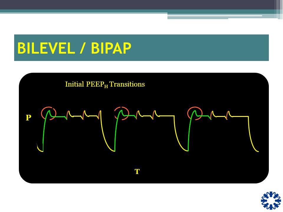 Initial PEEP H Transitions P T BILEVEL / BIPAP