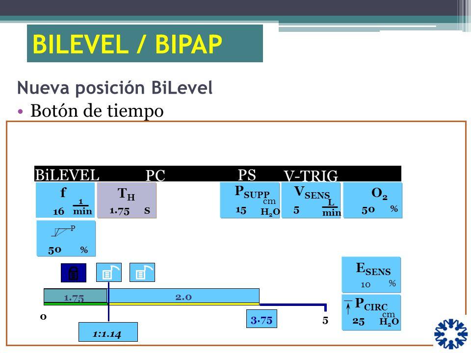 Nueva posición BiLevel Botón de tiempo f 1 min 16 0 5 V-TRIG. 1:1.14 2.0 P % 50 O2O2 % _ P CIRC cm H2OH2O 25 PS P SUPP H2OH2O 15 V SENS L min 5 BiLEVE