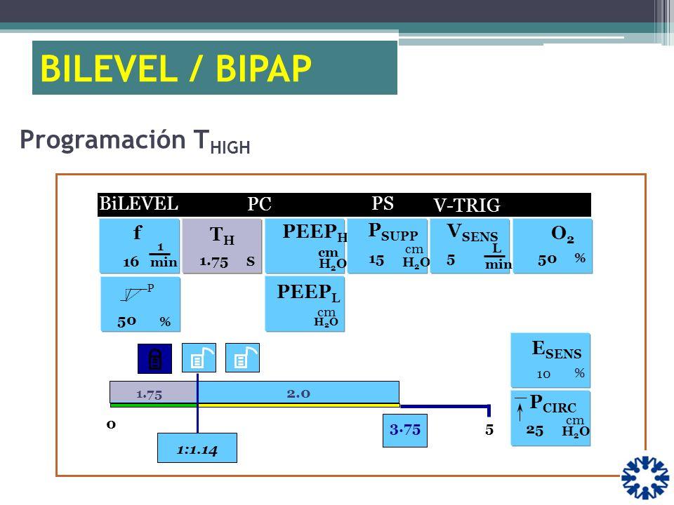Programación T HIGH f 1 min 16 0 5 V-TRIG. 3.75 THTH S 1.75 1:1.14 2.0 P % 50 H2OH2O PEEP H cm O2O2 % 50 _ P CIRC cm H2OH2O 25 PS P SUPP H2OH2O 15 V S