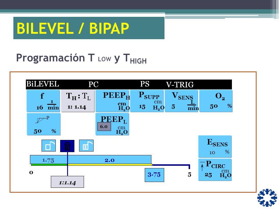 Programación T LOW y T HIGH BILEVEL / BIPAP f 1 min 16 0 5 V-TRIG. 3.75 1.75 1:1.14 2.0 P % 50 H2OH2O PEEP H cm O2O2 % 50 _ P CIRC cm H2OH2O 25 PS P S