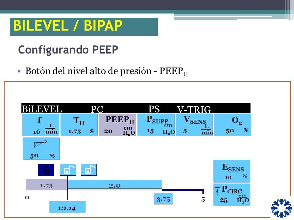 Botón del nivel alto de presión - PEEP H f 1 min 16 0 5 V-TRIG. THTH S 1.75 1:1.14 2.0 P % 50 O2O2 % _ P CIRC cm H2OH2O 25 PS P SUPP H2OH2O 15 V SENS