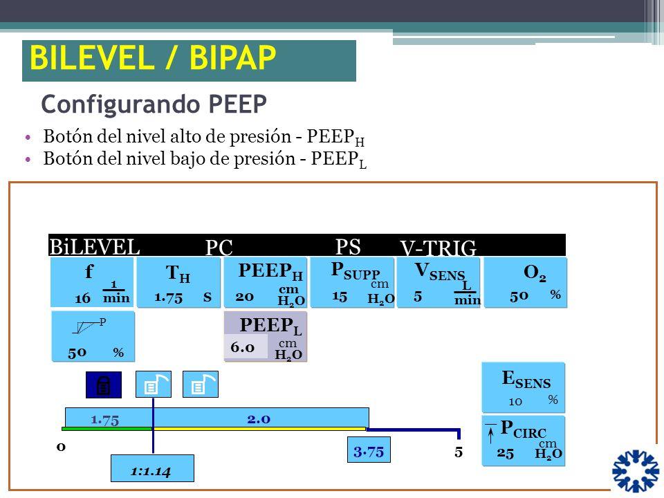Botón del nivel alto de presión - PEEP H Botón del nivel bajo de presión - PEEP L f 1 min 16 0 5 V-TRIG. THTH S 1.75 1:1.14 2.0 P % 50 O2O2 % _ P CIRC