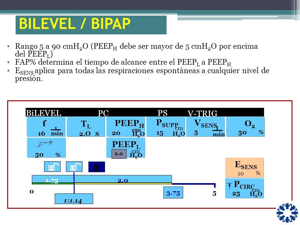 Rango 5 a 90 cmH 2 O (PEEP H debe ser mayor de 5 cmH 2 O por encima del PEEP L ) FAP% determina el tiempo de alcance entre el PEEP L a PEEP H E SENS a