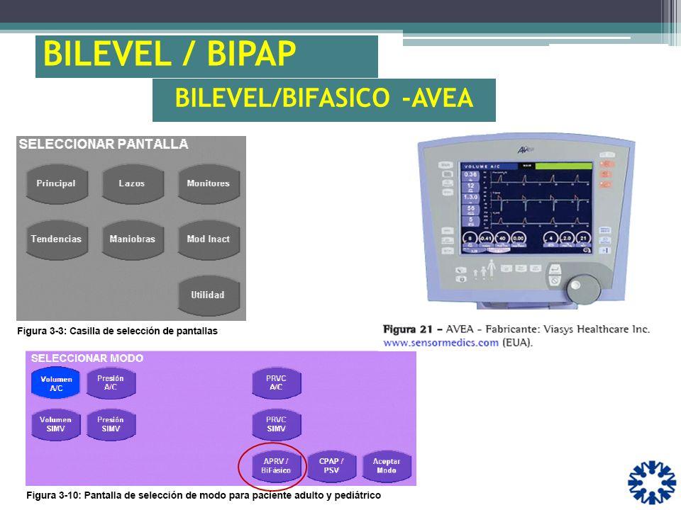 BILEVEL / BIPAP BILEVEL/BIFASICO -AVEA