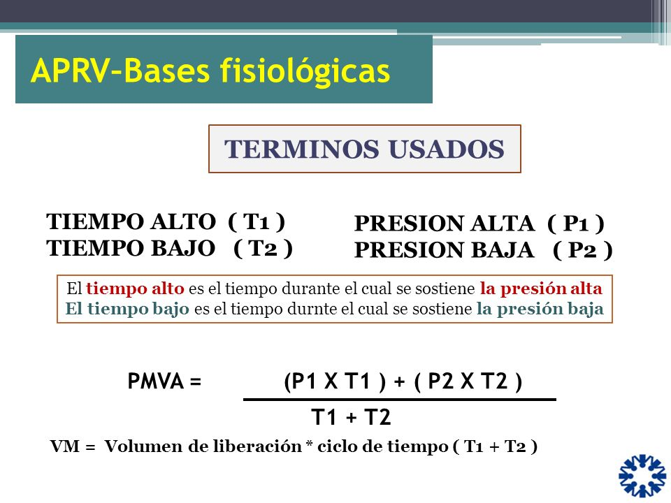 APRV–Bases fisiológicas TERMINOS USADOS TIEMPO ALTO ( T1 ) TIEMPO BAJO ( T2 ) PRESION ALTA ( P1 ) PRESION BAJA ( P2 ) El tiempo alto es el tiempo dura