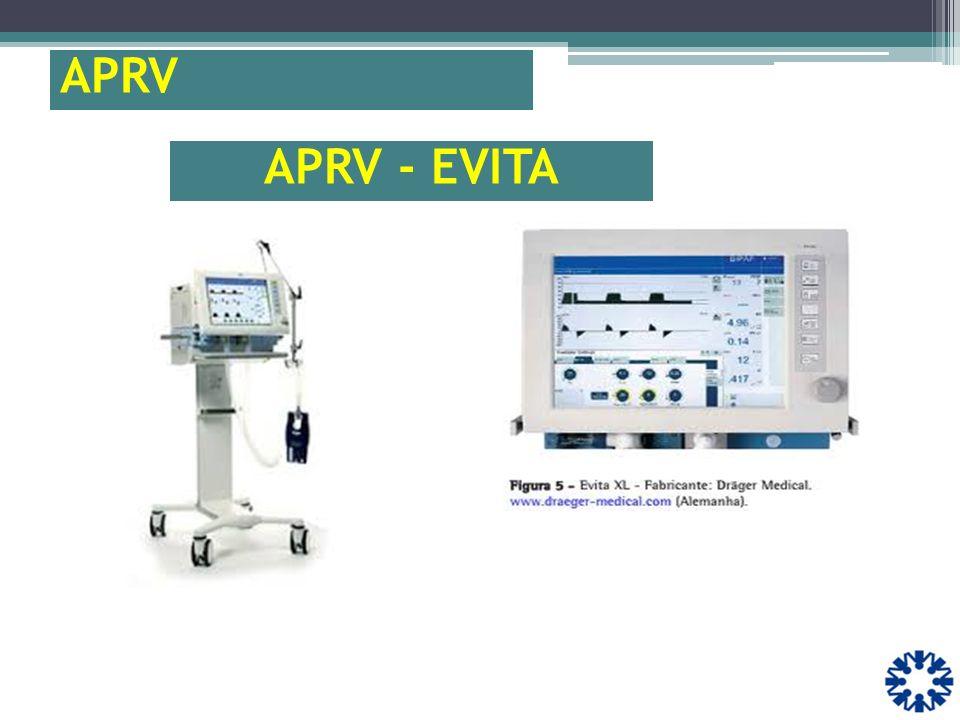 APRV APRV - EVITA