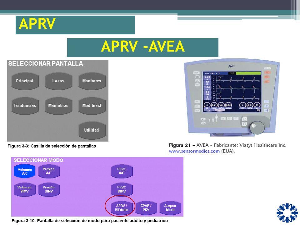 APRV APRV -AVEA