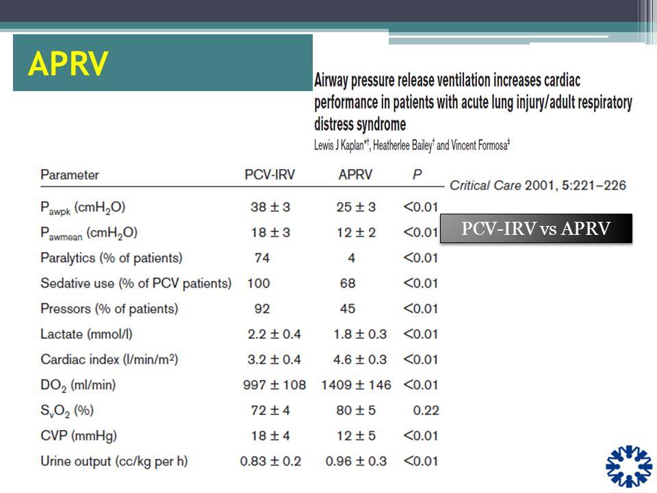 PCV-IRV vs APRV APRV
