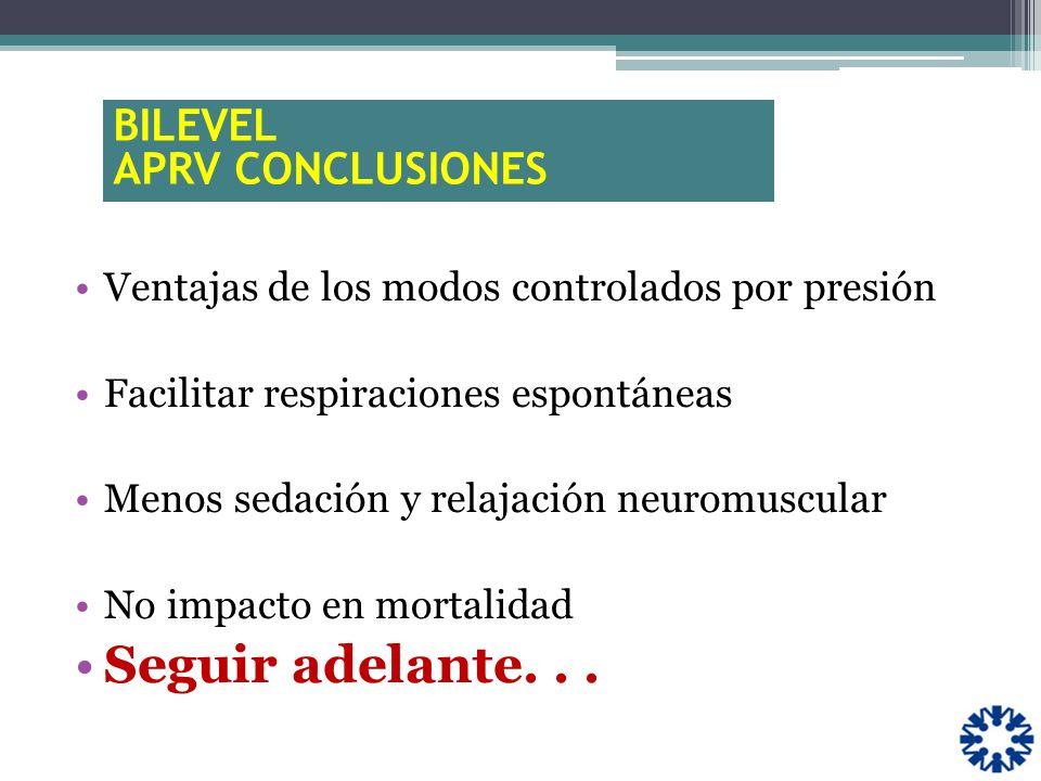 Ventajas de los modos controlados por presión Facilitar respiraciones espontáneas Menos sedación y relajación neuromuscular No impacto en mortalidad S
