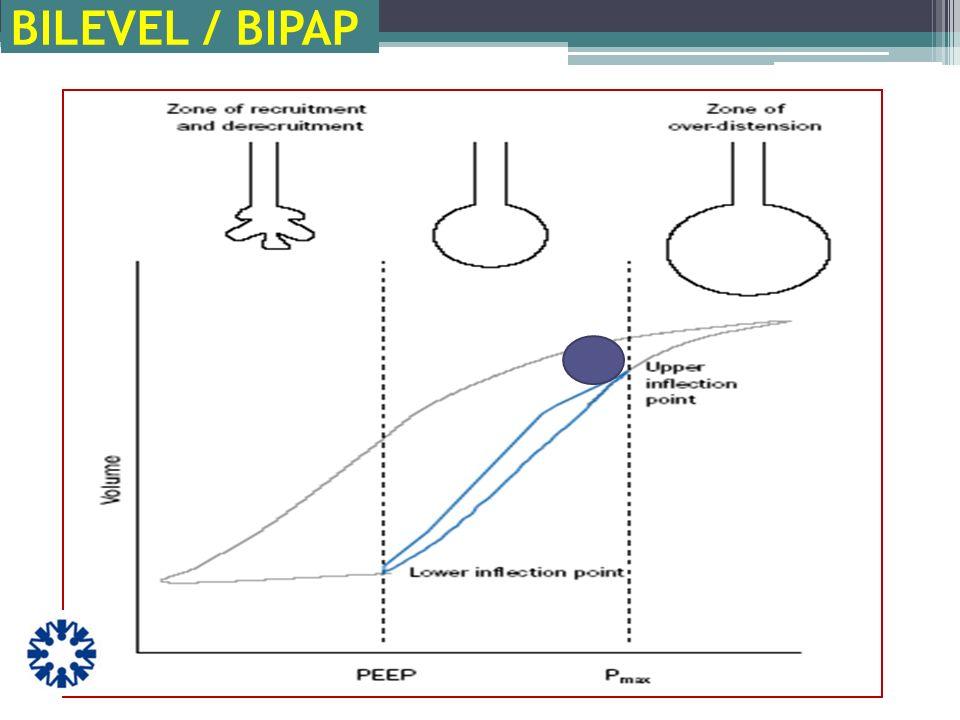 APRV - PROGRAMACION T alto 4-6 segundos T bajo 0,2 - 0,8 segundos P alta 20-35 cc H2O > 35 cc H2O obesos, o < Compliance TA P baja O cc H2O