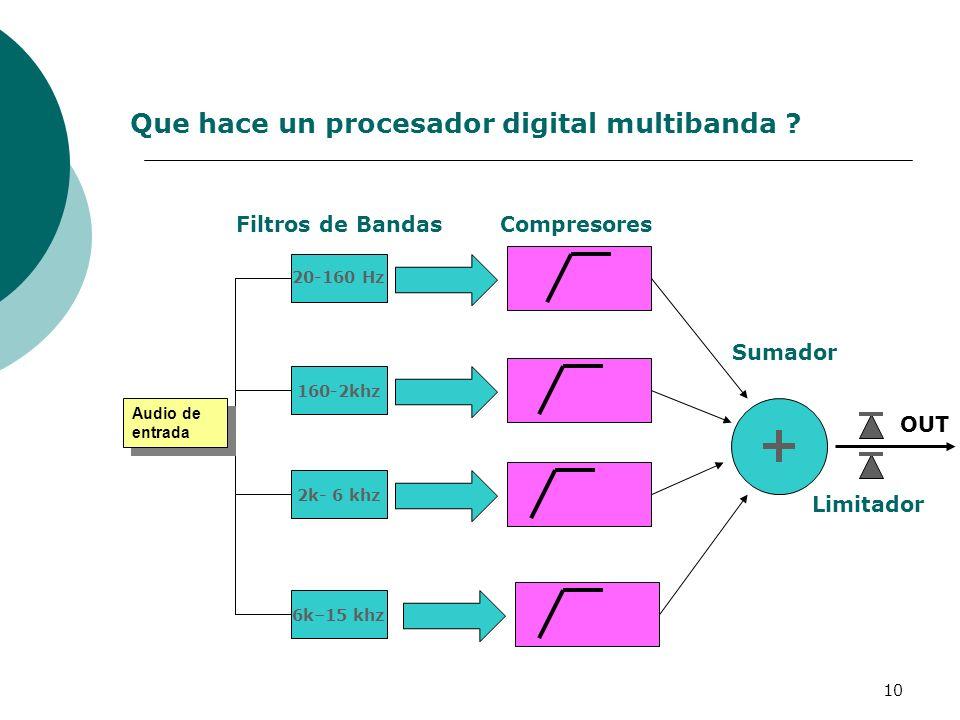 10 Que hace un procesador digital multibanda ? 160-2khz 2k- 6 khz 6k–15 khz Audio de entrada Filtros de BandasCompresores 20-160 Hz Sumador OUT Limita