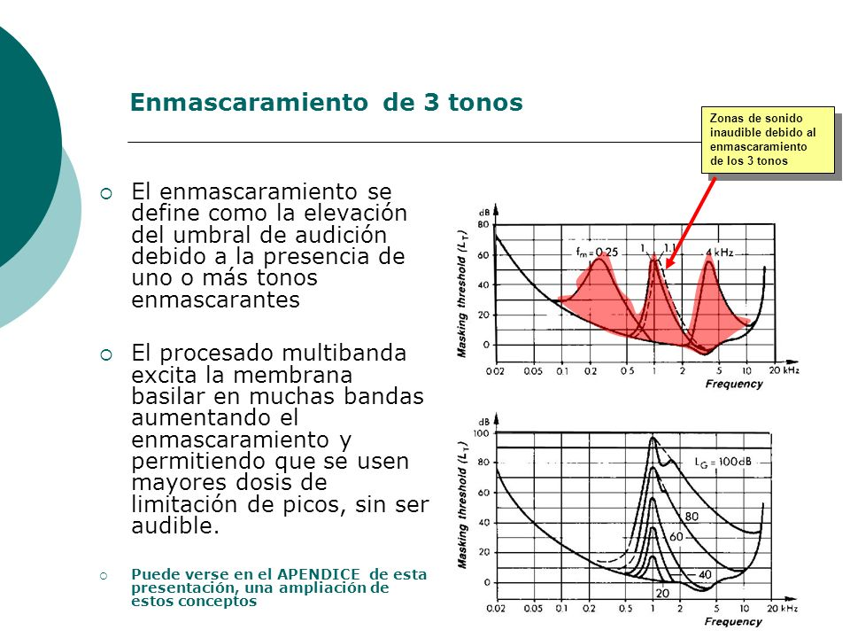 12 Enmascaramiento de 3 tonos El enmascaramiento se define como la elevación del umbral de audición debido a la presencia de uno o más tonos enmascara